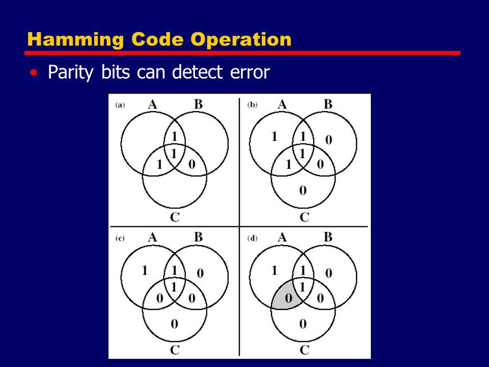 Hamming Code Operation Parity bits can detect error