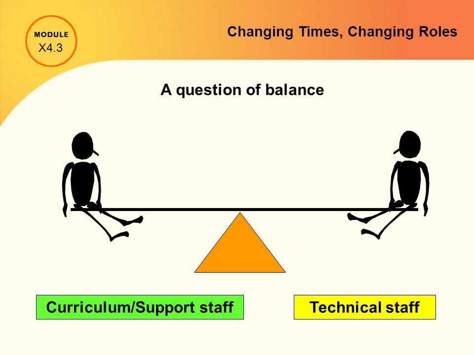 A question of balance Curriculum/Support staffTechnical staff X4.3 Changing Times, Changing Roles