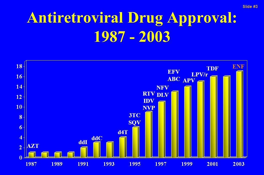 Slide #4 ANTIRETROVIRAL DRUGS 2003 nucleoside RTIs –zidovudine (AZT, ZDV) –didanosine (ddI) –zalcitabine (ddC) –stavudine (d4T) –lamivudine (3TC) –abacavir (ABC) NNRTIs –nevirapine –delavirdine –efavirenz nucleotide RTIs –tenofovir (PMPA) protease inhibitors –saquinavir –ritonavir –indinavir –nelfinavir –amprenavir –lopinavir entry inhibitors –enfuvirtide (T-20)