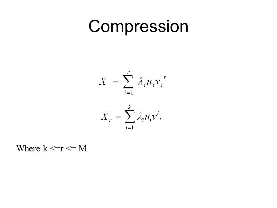 Compression Where k <=r <= M