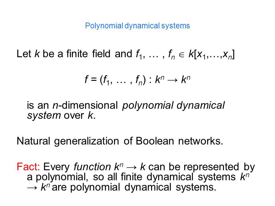 Example.k = F 2. Let f 1 = x 1 +x 2 +x 3 +x 4, f 2 = x 1 +x 2, f 3 = x 1 +x 3, f 4 = x 1 +x 4.