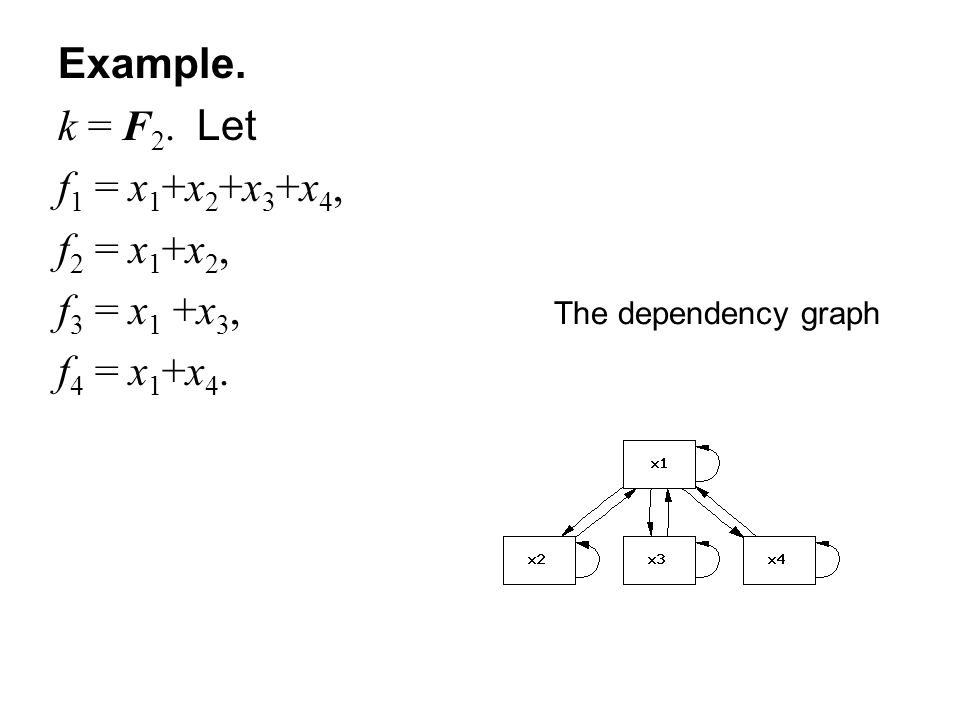 Example. k = F 2. Let f 1 = x 1 +x 2 +x 3 +x 4, f 2 = x 1 +x 2, f 3 = x 1 +x 3, f 4 = x 1 +x 4. The dependency graph