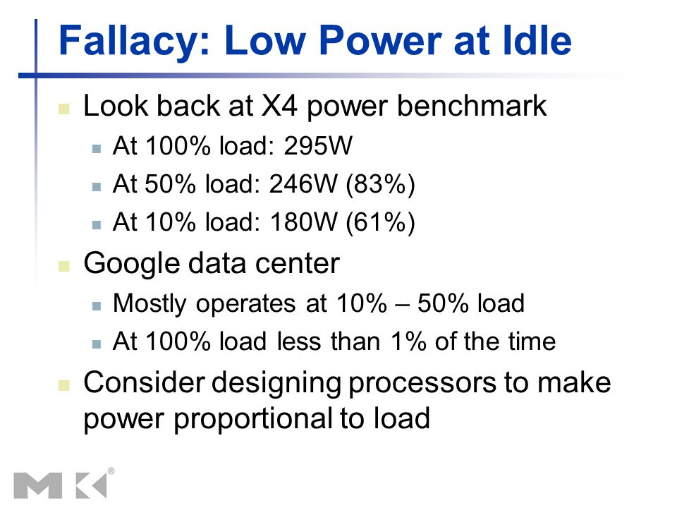 Fallacy: Low Power at Idle Look back at X4 power benchmark At 100% load: 295W At 50% load: 246W (83%) At 10% load: 180W (61%) Google data center Mostl