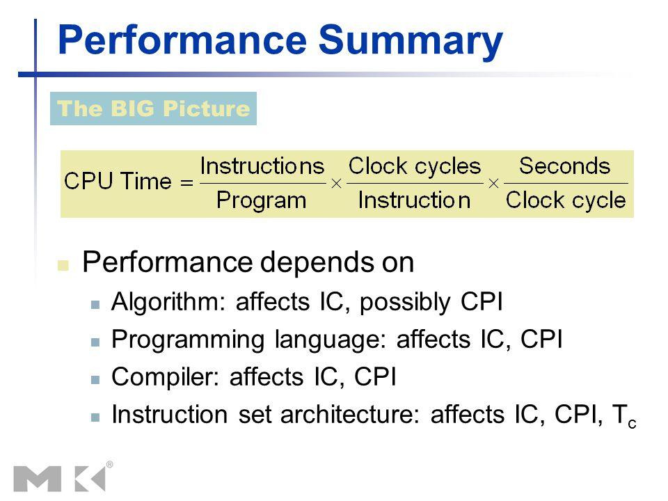 SPECpower_ssj2008 for X4 Target Load %Performance (ssj_ops/sec)Average Power (Watts) 100%231,867295 90%211,282286 80%185,803275 70%163,427265 60%140,160256 50%118,324246 40%920,35233 30%70,500222 20%47,126206 10%23,066180 0%0141 Overall sum1,283,5902,605 ∑ssj_ops/ ∑power493