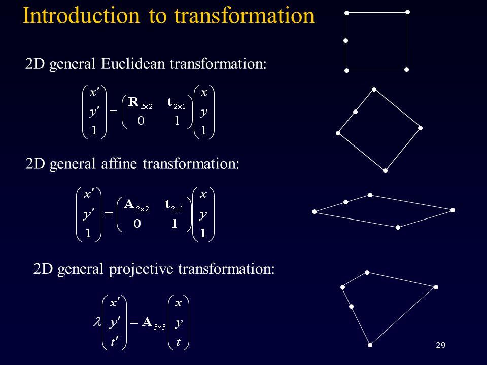 29 2D general Euclidean transformation: 2D general affine transformation: 2D general projective transformation: Introduction to transformation