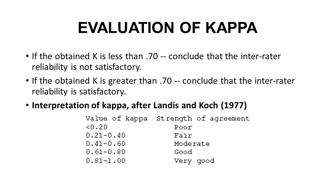 EVALUATION OF KAPPA If the obtained K is less than.70 -- conclude that the inter-rater reliability is not satisfactory.