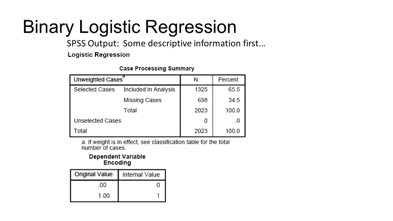 Binary Logistic Regression SPSS Output: Some descriptive information first…