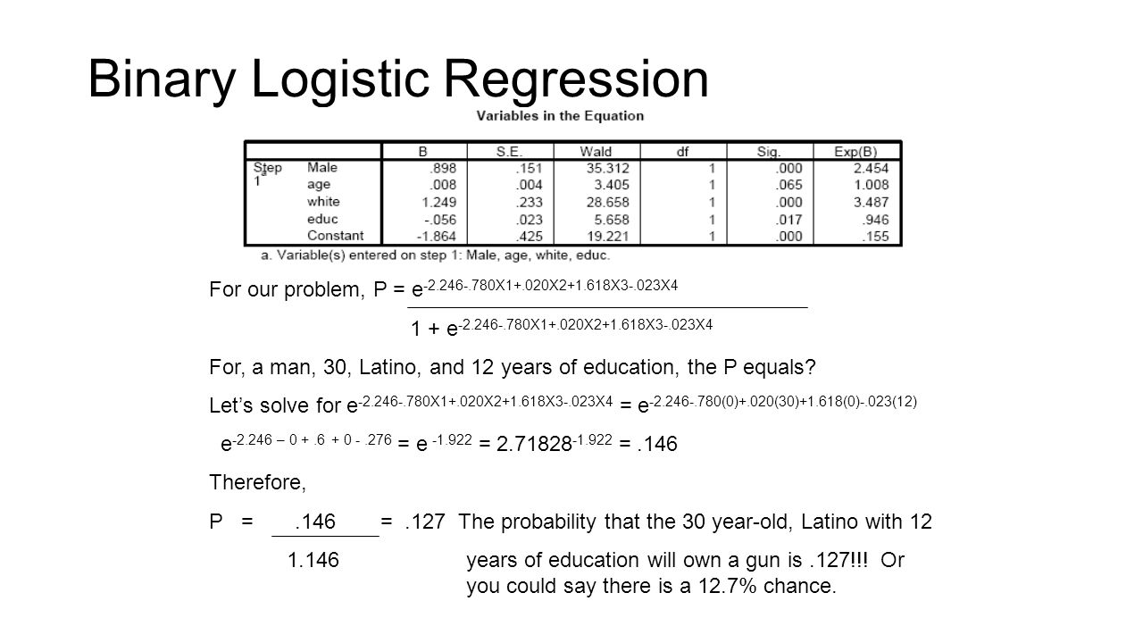 Binary Logistic Regression For our problem, P = e -2.246-.780X1+.020X2+1.618X3-.023X4 1 + e -2.246-.780X1+.020X2+1.618X3-.023X4 For, a man, 30, Latino, and 12 years of education, the P equals.