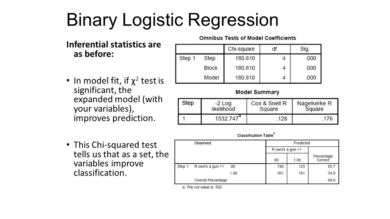 Binary Logistic Regression Inferential statistics are as before: In model fit, if χ 2 test is significant, the expanded model (with your variables), improves prediction.