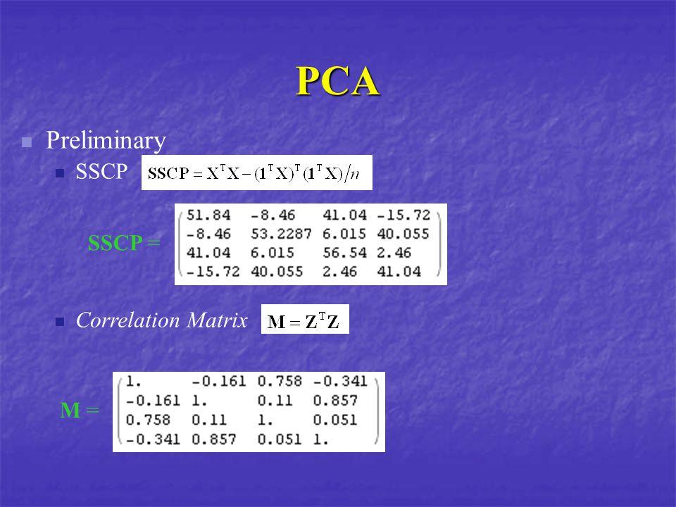 PCA Preliminary SSCP Correlation Matrix SSCP = M =