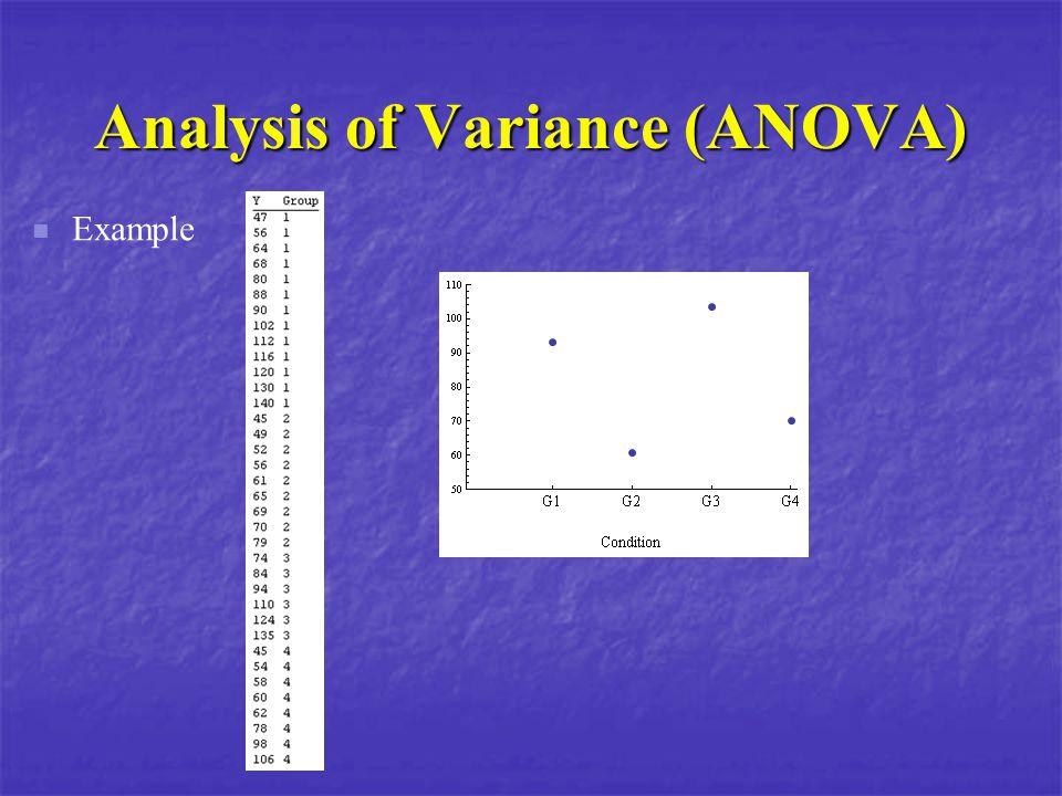 Analysis of Variance (ANOVA) Example