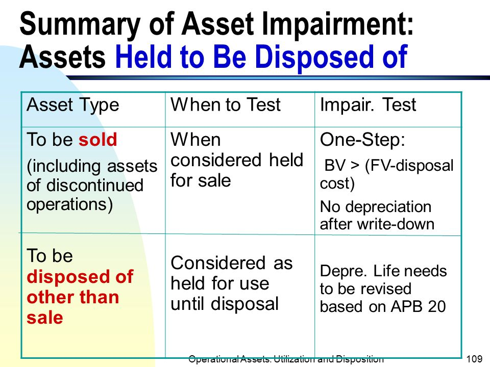 Operational Assets: Utilization and Disposition108 Summary of Asset Impairment: Assets Held for Use Asset TypeWhen to TestImpair. Test To be used: Tan