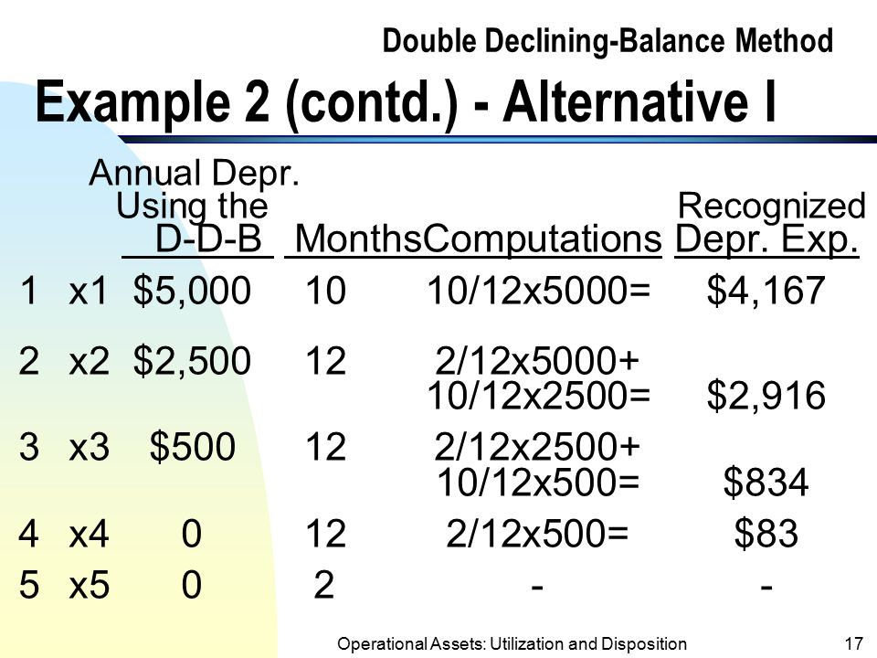 Operational Assets: Utilization and Disposition16 Double Declining-Balance Method Example 2 (partial year) n Use the same information as the example o