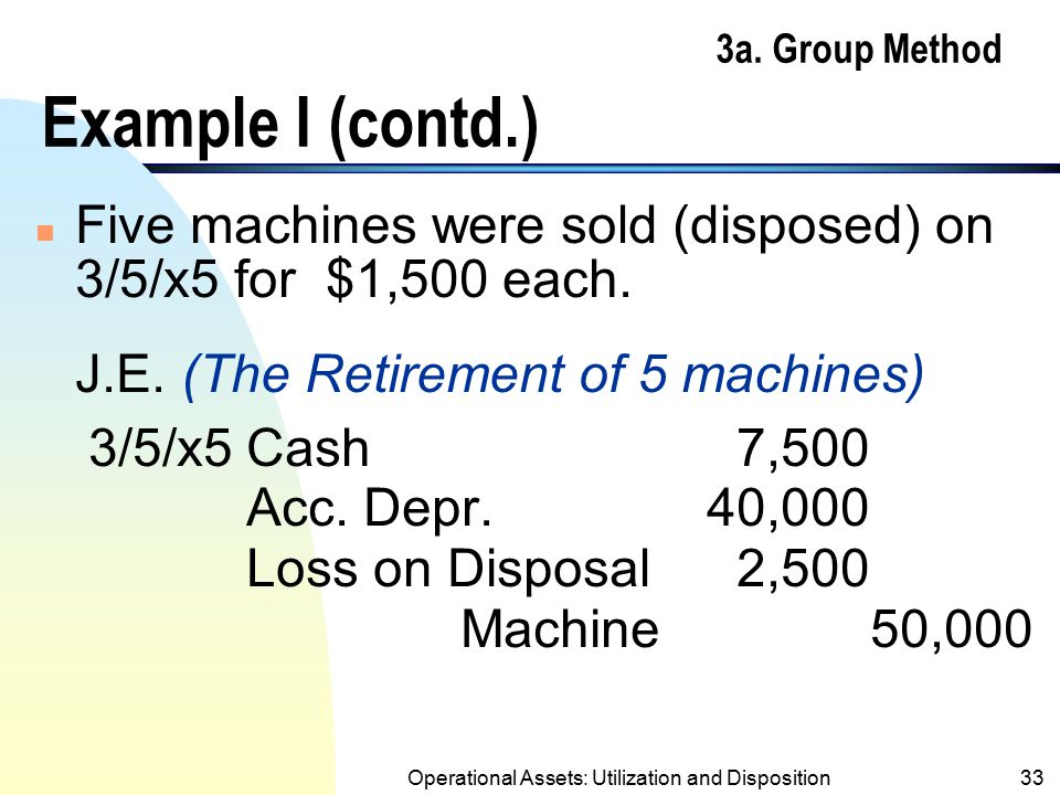 Operational Assets: Utilization and Disposition32 3a. Group Method Example I n Use the information on page 29 (assuming no early retirement or new pur