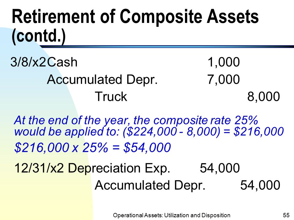 Operational Assets: Utilization and Disposition54 3b. Composite Method Retirement of Composite Assets (Similar accounting treatment as for the retirem