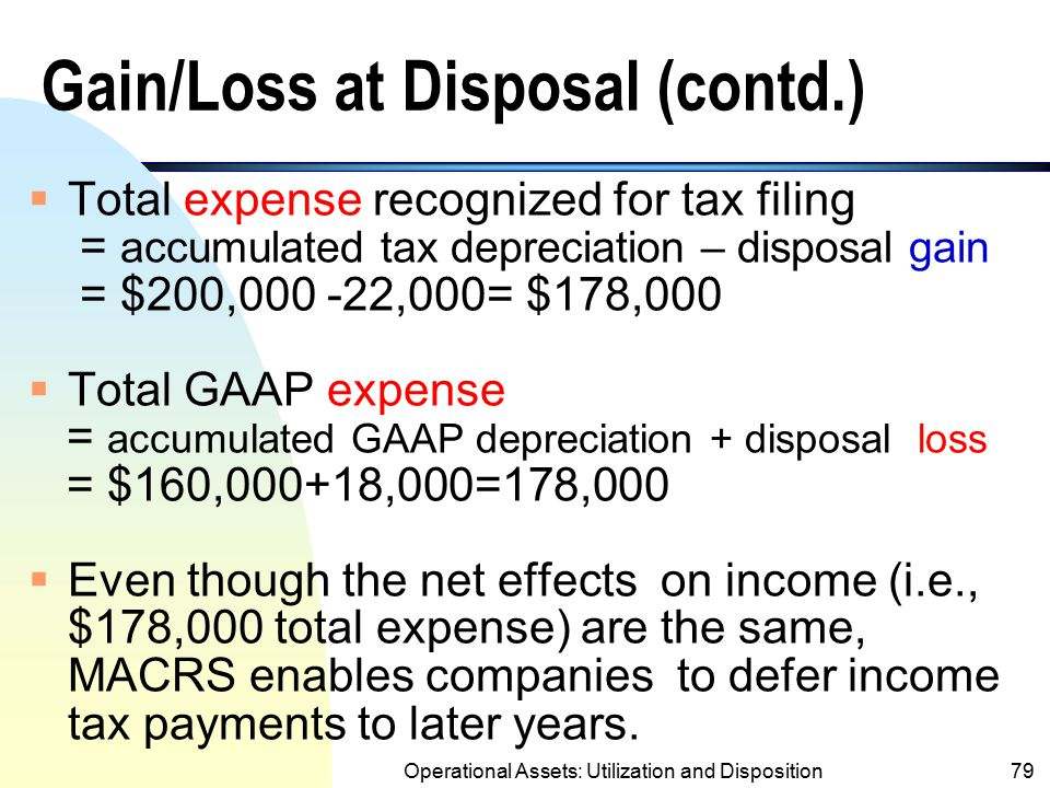 Operational Assets: Utilization and Disposition78 GAAP Depreciation and Gain/Loss at Disposal  Annual GAAP depreciation = ($200,000-40,000)/8 =$20,00