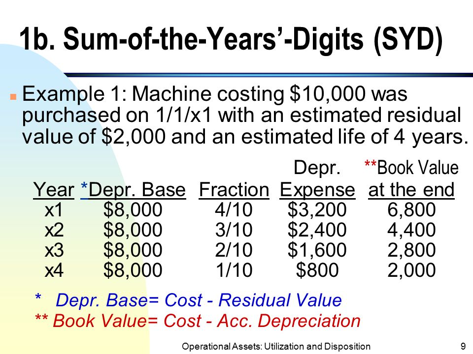 Operational Assets: Utilization and Disposition8 1a. Straight-Line Method Example 2 (contd.) B/S (Year x1) P.P.E. Machine$10,000 Acc. Depr. (1,667) Ne