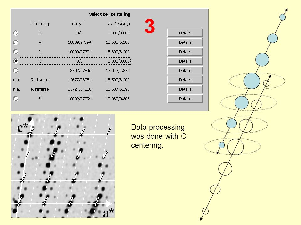 3 Data processing was done with C centering.