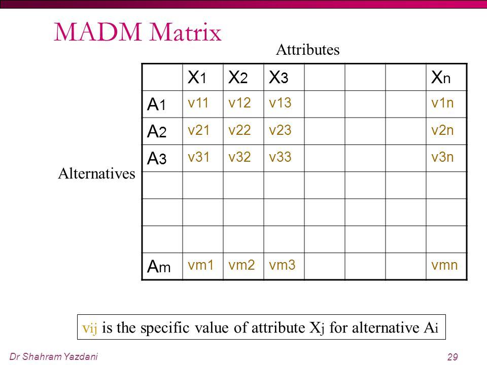 Dr Shahram Yazdani 29 MADM Matrix X1X1 X2X2 X3X3 XnXn A1A1 v 11 v 12 v 13 v 1n A2A2 v 21 v 22 v 23 v 2n A3A3 v 31 v 32 v 33 v 3n AmAm v m1 v m2 v m3 v
