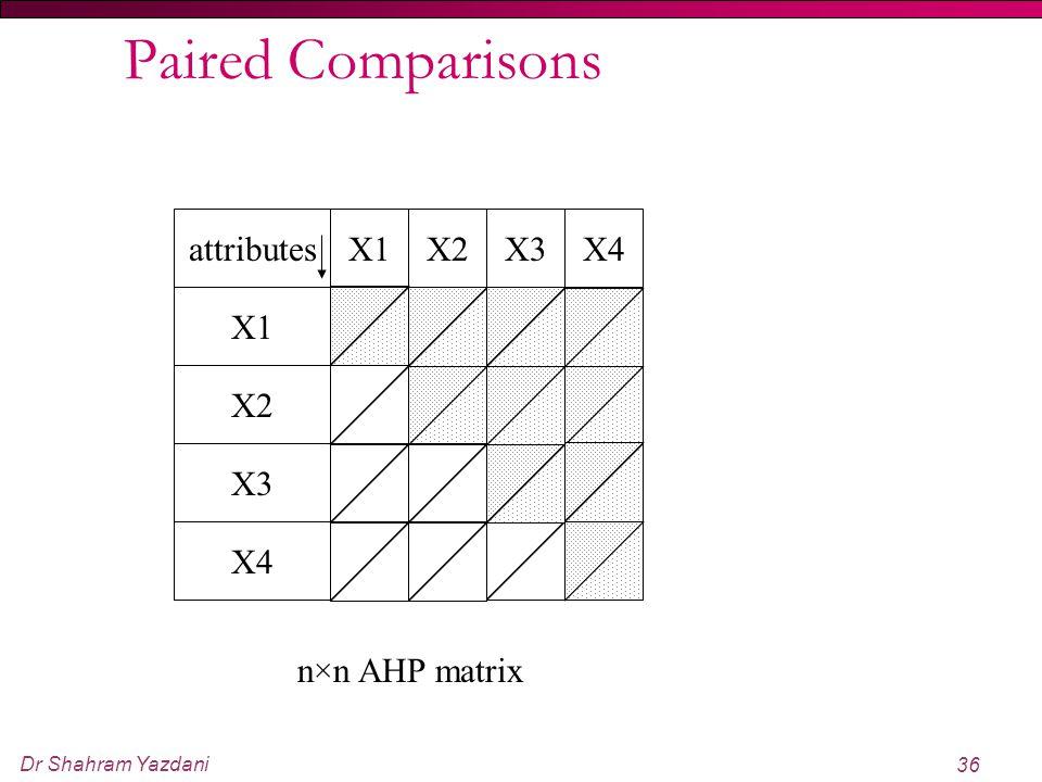 Dr Shahram Yazdani 36 Paired Comparisons X4X3X2X1 X4 X3 X2 X1 attributes n×n AHP matrix