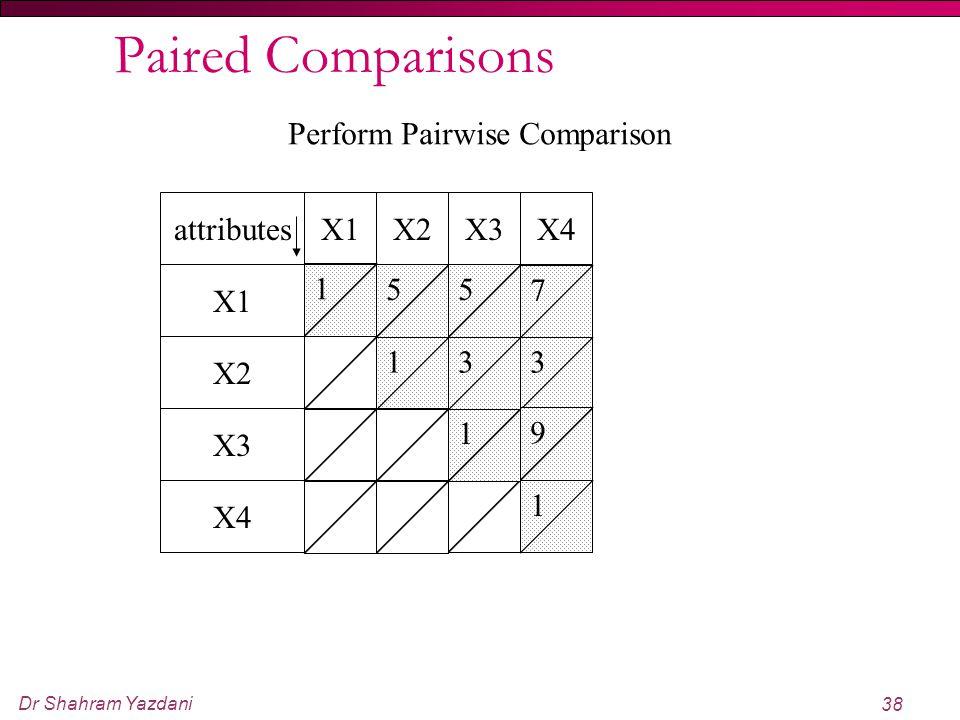 Dr Shahram Yazdani 38 Paired Comparisons 1 55 7 3 9 1 1 31 X4X3X2X1 X4 X3 X2 X1 attributes Perform Pairwise Comparison