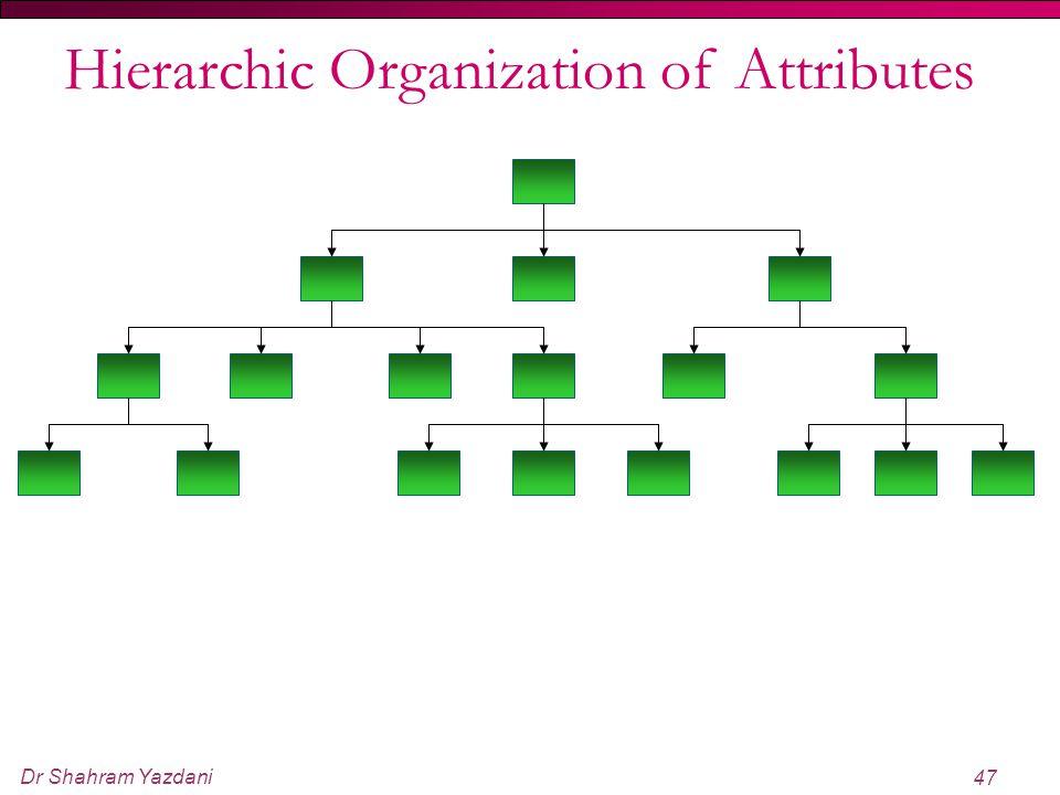 Dr Shahram Yazdani 47 Hierarchic Organization of Attributes