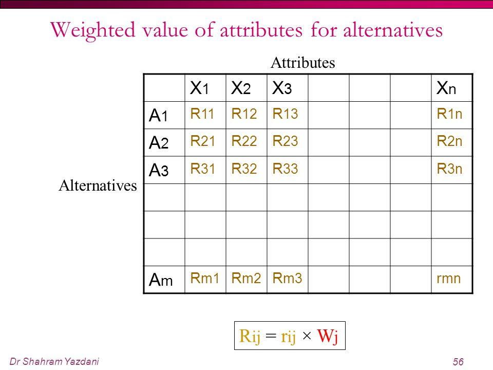 Dr Shahram Yazdani 56 Weighted value of attributes for alternatives X1X1 X2X2 X3X3 XnXn A1A1 R 11 R 12 R 13 R 1n A2A2 R 21 R 22 R 23 R 2n A3A3 R 31 R