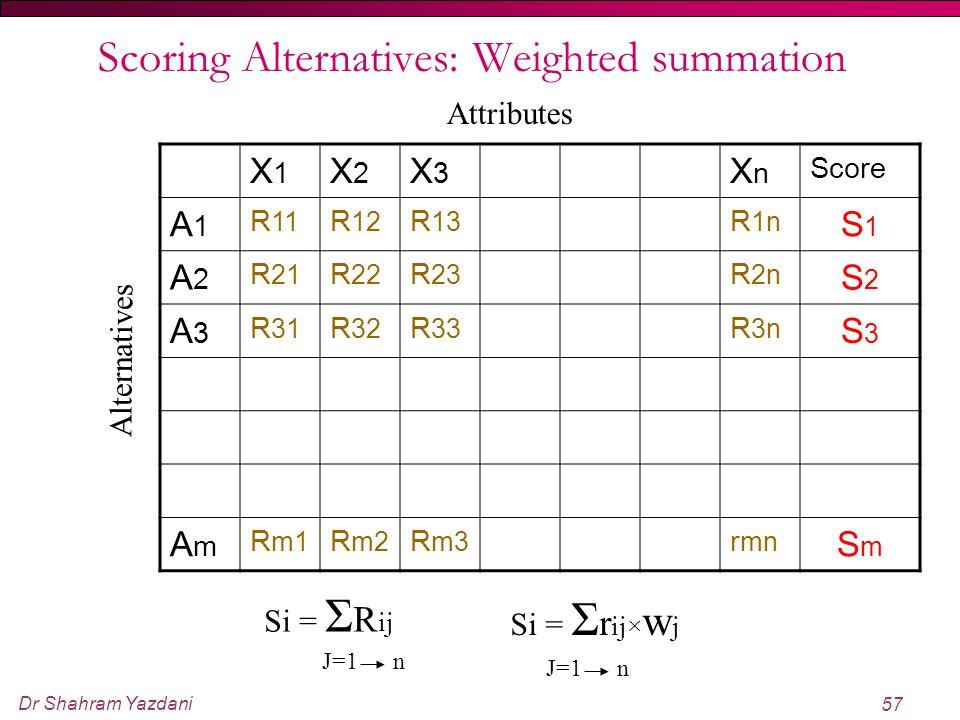 Dr Shahram Yazdani 57 Scoring Alternatives: Weighted summation X1X1 X2X2 X3X3 XnXn Score A1A1 R 11 R 12 R 13 R 1n S1S1 A2A2 R 21 R 22 R 23 R 2n S2S2 A