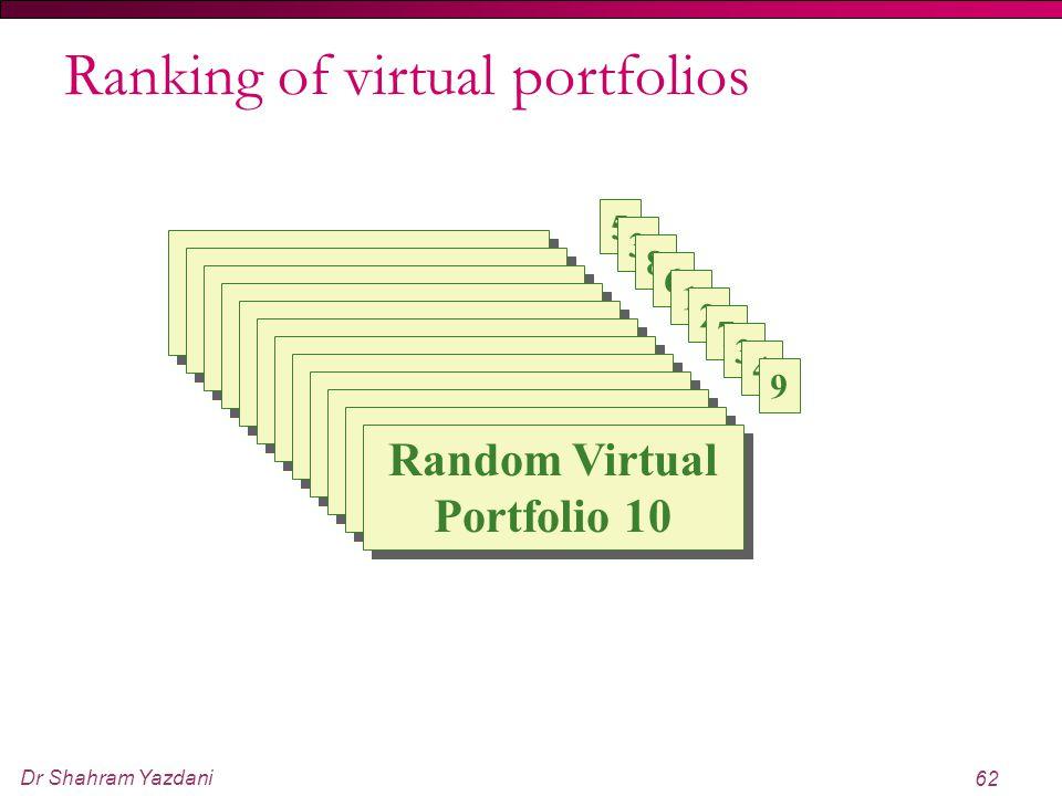 Dr Shahram Yazdani 62 Ranking of virtual portfolios Random Virtual Portfolio 1 Random Virtual Portfolio 1 Random Virtual Portfolio 1 Random Virtual Po