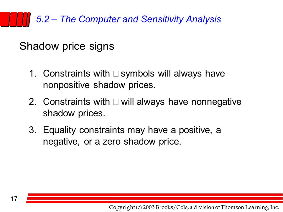 Copyright (c) 2003 Brooks/Cole, a division of Thomson Learning, Inc. 17 5.2 – The Computer and Sensitivity Analysis Shadow price signs 1.Constraints w