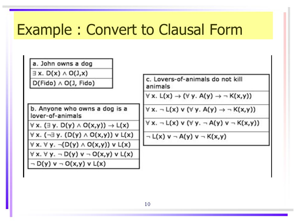 10 Example : Convert to Clausal Form