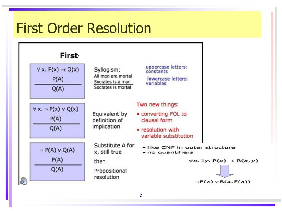 6 First Order Resolution