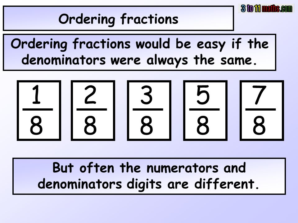 Now, if you are asked to order this set of fractions from smallest to biggest things can look a little more complicated.