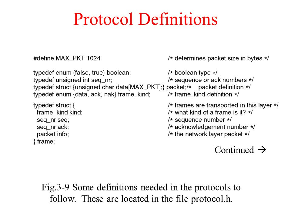 Protocol Definitions Continued  Fig.3-9 Some definitions needed in the protocols to follow. These are located in the file protocol.h.