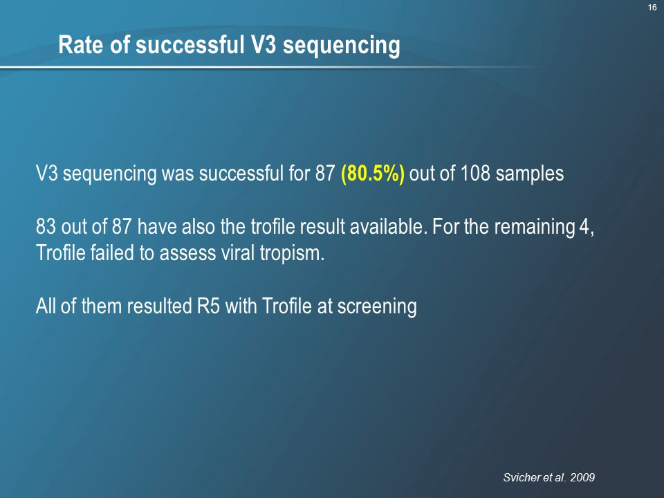 16 V3 sequencing was successful for 87 (80.5%) out of 108 samples 83 out of 87 have also the trofile result available. For the remaining 4, Trofile fa