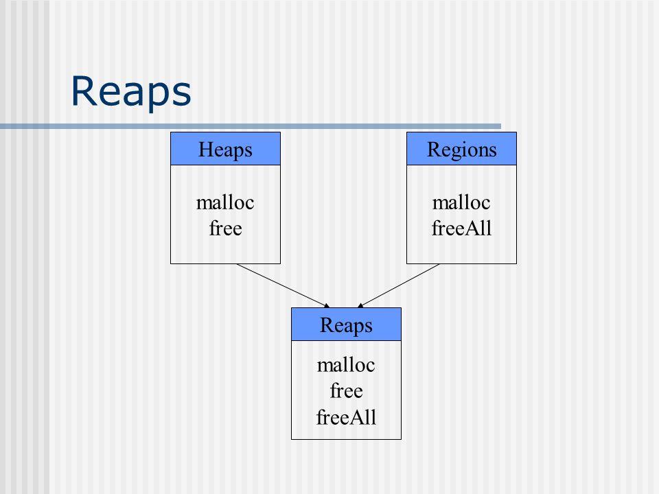Heaps malloc free Regions malloc freeAll Reaps malloc free freeAll
