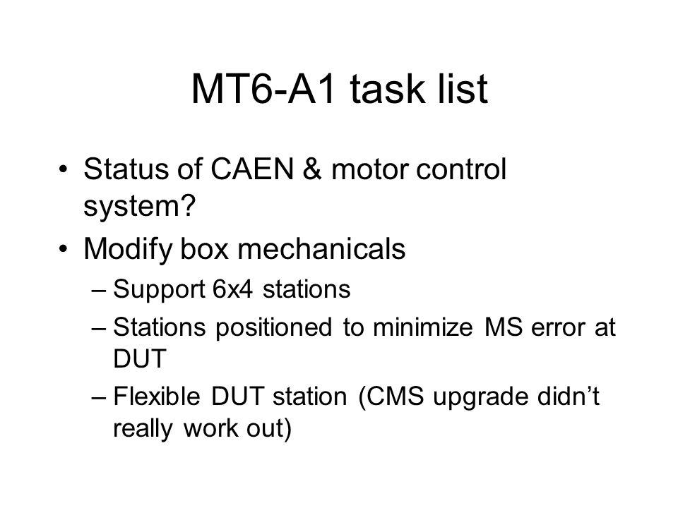 MT6-A1 task list Status of CAEN & motor control system.