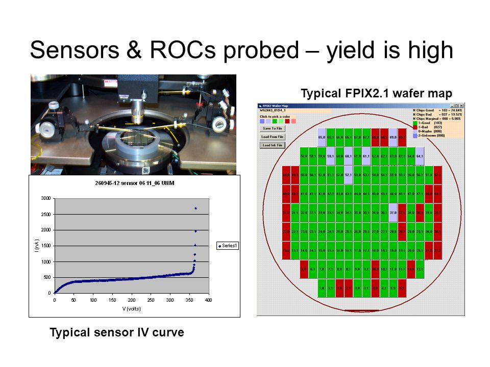 Sensors & ROCs probed – yield is high Typical FPIX2.1 wafer map Typical sensor IV curve