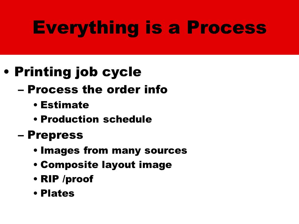 Everything is a Process Printing job cycle –Process the order info Estimate Production schedule –Prepress Images from many sources Composite layout image RIP /proof Plates