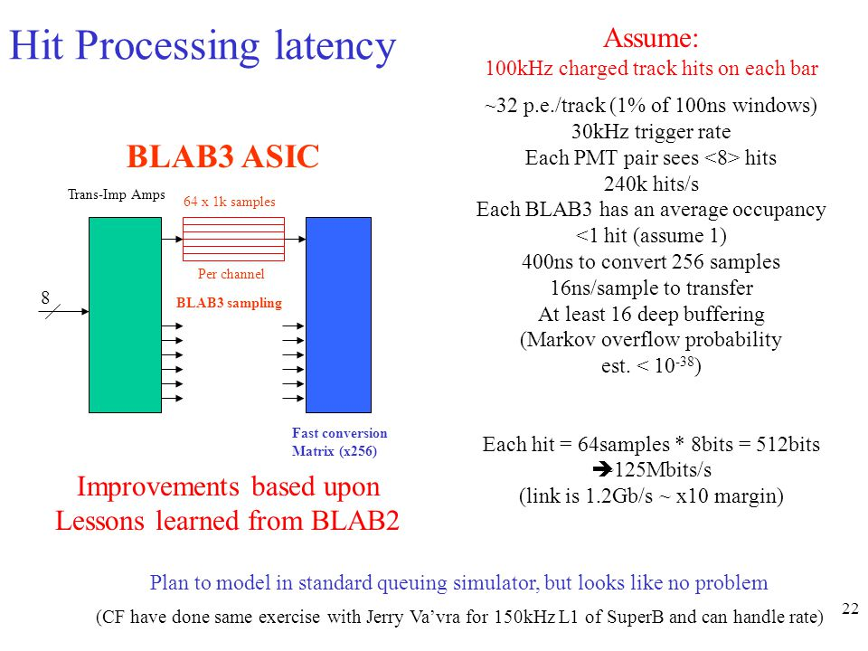 22 Hit Processing latency Assume: 100kHz charged track hits on each bar ~32 p.e./track (1% of 100ns windows) 30kHz trigger rate Each PMT pair sees hits 240k hits/s Each BLAB3 has an average occupancy <1 hit (assume 1) 400ns to convert 256 samples 16ns/sample to transfer At least 16 deep buffering (Markov overflow probability est.