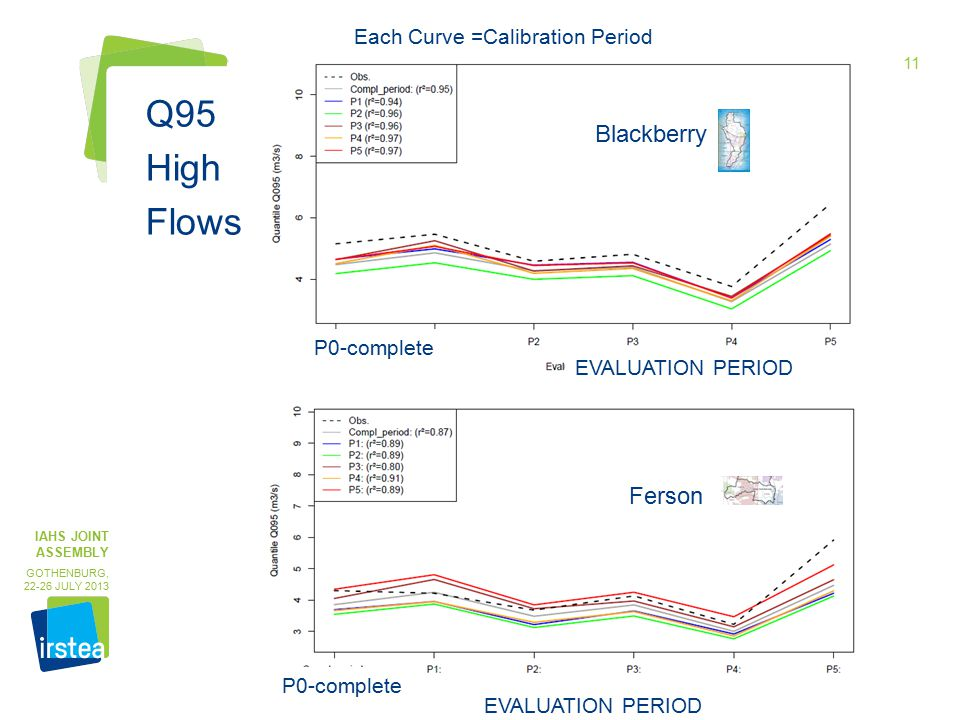 11 Q95 High Flows IAHS JOINT ASSEMBLY GOTHENBURG, 22-26 JULY 2013 Blackberry Ferson Each Curve =Calibration Period EVALUATION PERIOD P0-complete EVALUATION PERIOD P0-complete
