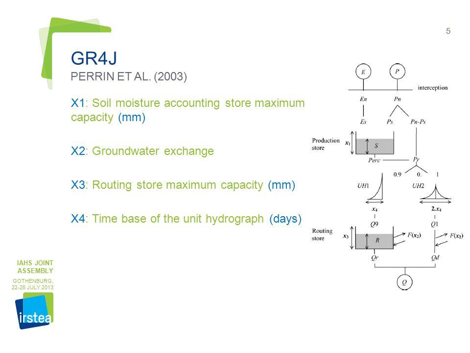 5 GR4J PERRIN ET AL. (2003) X1: Soil moisture accounting store maximum capacity (mm) X2: Groundwater exchange X3: Routing store maximum capacity (mm)