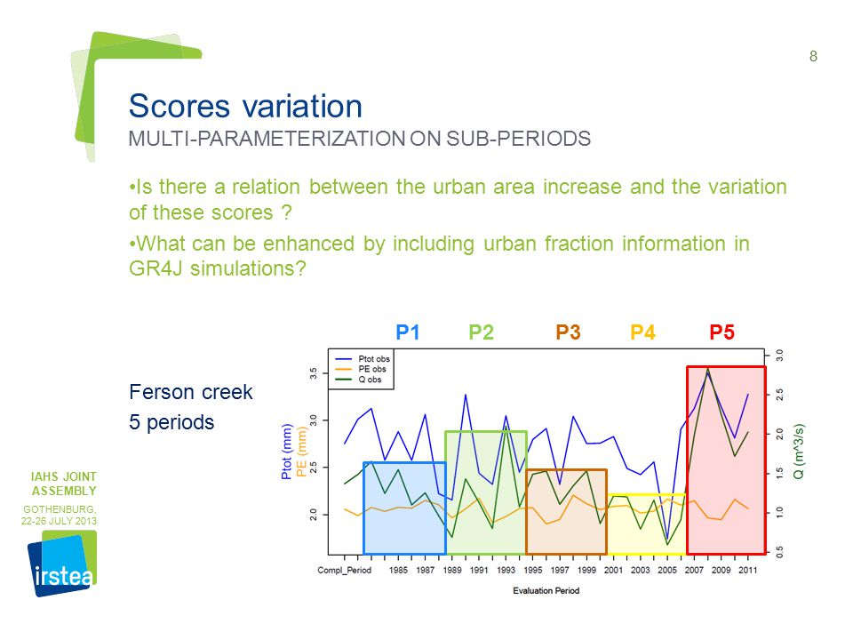 19 Conclusions and future work IAHS JOINT ASSEMBLY GOTHENBURG, 22-26 JULY 2013 Few historical data may be enough to estimate the urban fraction of a catchment to improve simulations A larger sample of study cases should be tested to reduce the influence of other non-stationary factors influencing the system Both techniques improved the representation of higher flows, reduced the bias and have the potential to develop into solutions to this issue Changing the model structure (including reservoirs or other processes in parallel to the existing ones) works well for physically based models and might be another approach to look further.