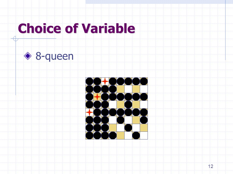 12 Choice of Variable 8-queen