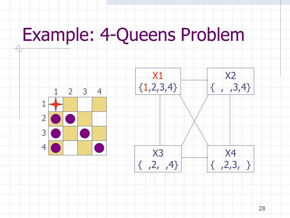 26 Example: 4-Queens Problem 1 3 2 4 3241 X1 {1,2,3,4} X3 {,2,,4} X4 {,2,3, } X2 {,,3,4}