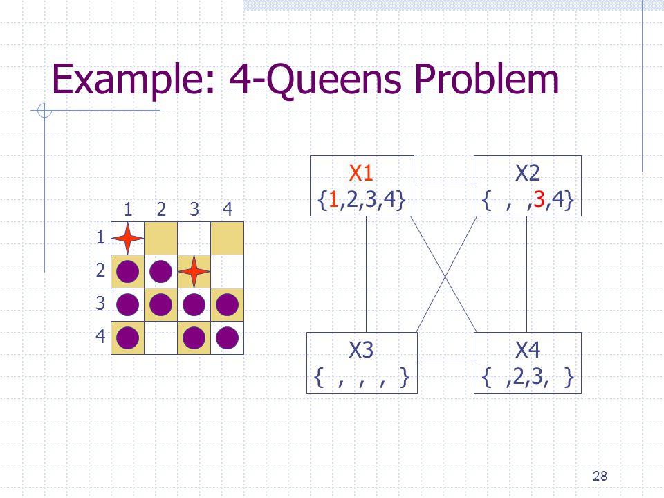 28 Example: 4-Queens Problem 1 3 2 4 3241 X1 {1,2,3,4} X3 {,,, } X4 {,2,3, } X2 {,,3,4}