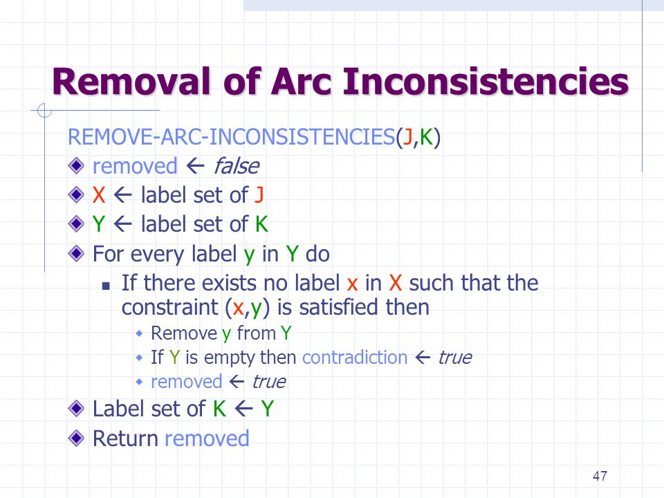 47 Removal of Arc Inconsistencies REMOVE-ARC-INCONSISTENCIES(J,K) removed  false X  label set of J Y  label set of K For every label y in Y do If t