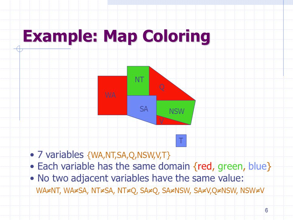 6 Example: Map Coloring 7 variables {WA,NT,SA,Q,NSW,V,T} Each variable has the same domain {red, green, blue} No two adjacent variables have the same