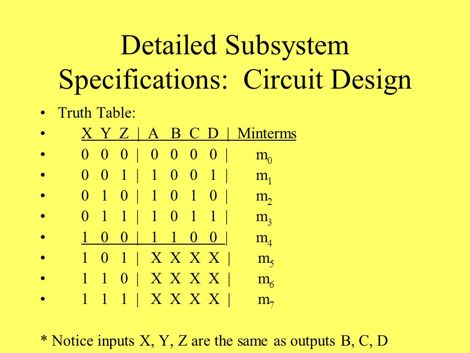 Detailed Subsystem Specifications: Circuit Design Truth Table: X Y Z | A B C D | Minterms | | m | | m | | m | | m | | m | X X X X | m | X X X X | m | X X X X | m 7 * Notice inputs X, Y, Z are the same as outputs B, C, D