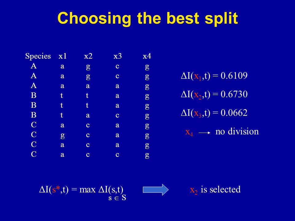 Species x1x2x3x4 A agcg A aaag B ttag B tacg C acag C gcag C acag C accg ΔI(x 2,t) = 0.6730 ΔI(s*,t) = max ΔI(s,t) s  S ΔI(x 1,t) = 0.6109 ΔI(x 3,t) = 0.0662 x4x4 no division x 2 is selected Choosing the best split